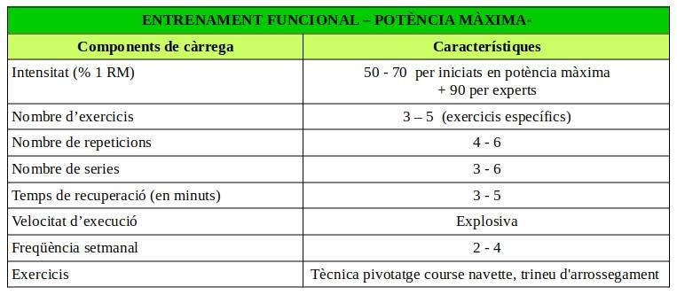 programa-entrenamiento-fuerza-potencia-maxima